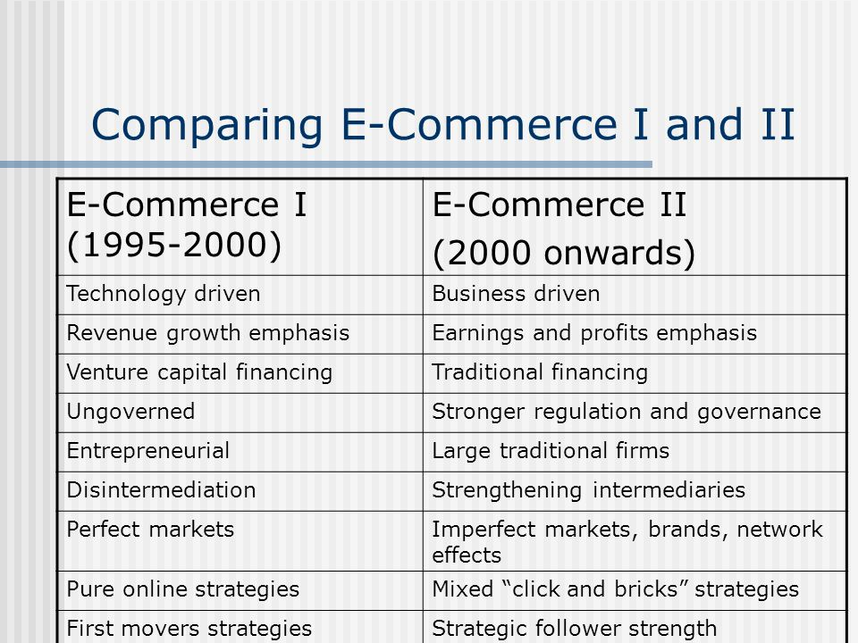 Comparing E-Commerce I and II