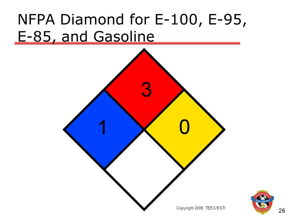 NFPA Diamond for E-100, E-95, E-85, and Gasoline