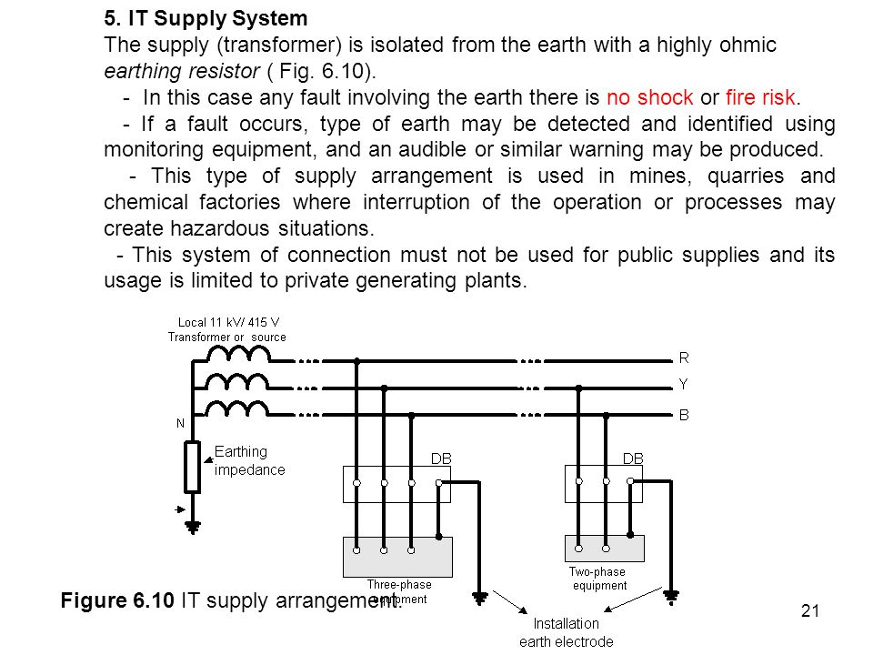 5. IT Supply System The supply (transformer) is isolated from the earth with a highly ohmic earthing resistor ( Fig. 6.10).