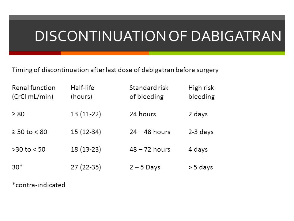 DISCONTINUATION OF DABIGATRAN