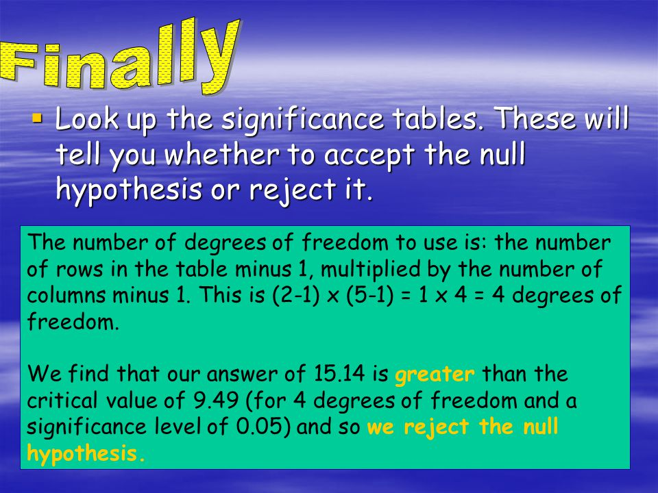 Finally Look up the significance tables. These will tell you whether to accept the null hypothesis or reject it.