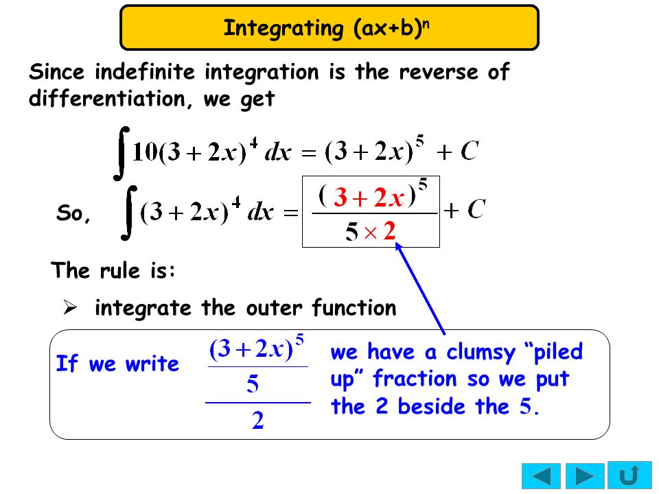 Since indefinite integration is the reverse of differentiation, we get