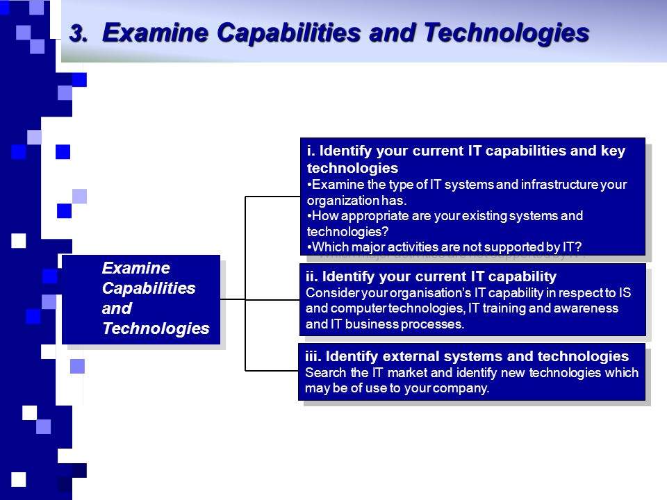 Examine Capabilities and Technologies