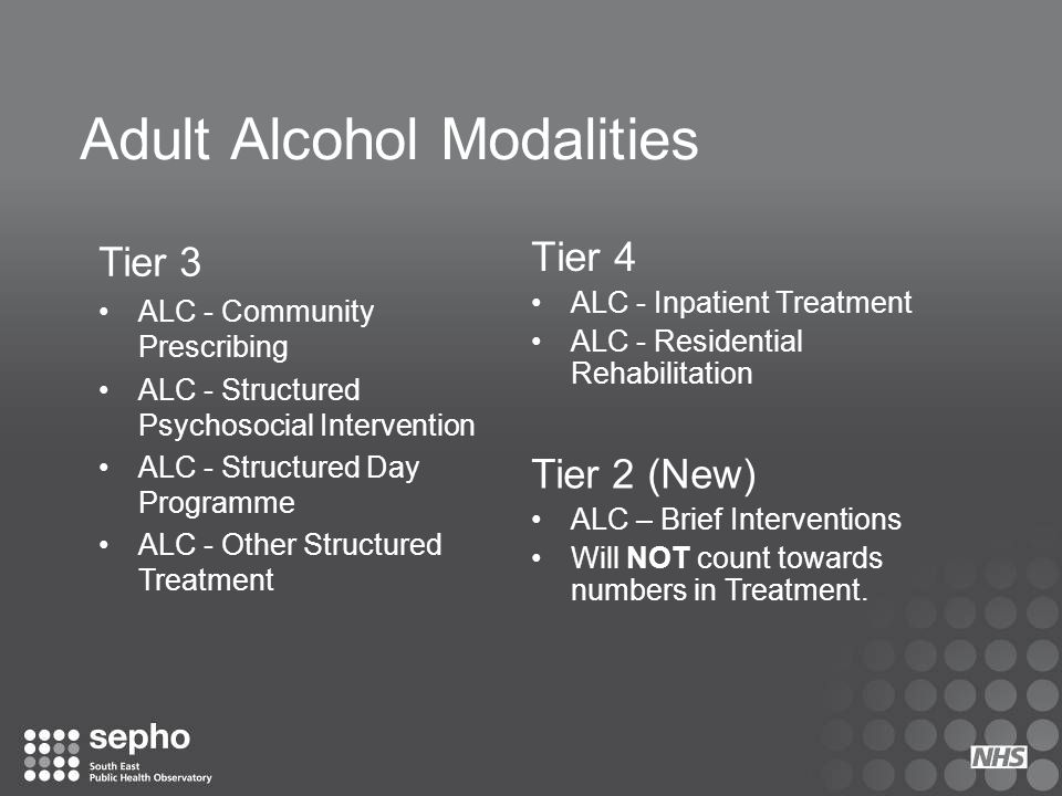 Adult Alcohol Modalities