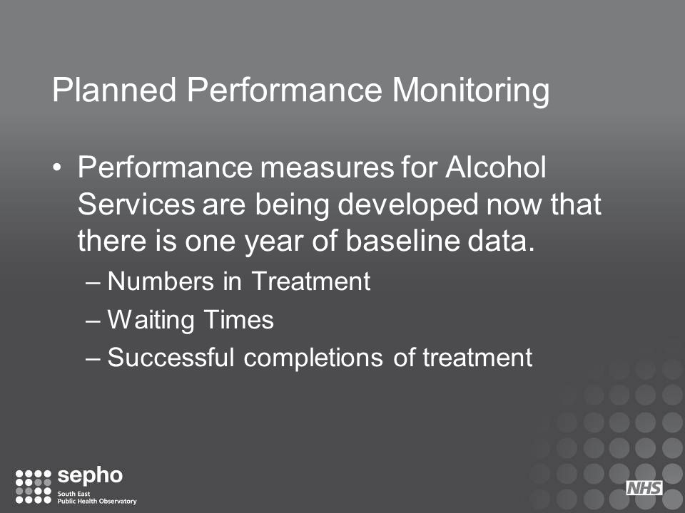 Planned Performance Monitoring