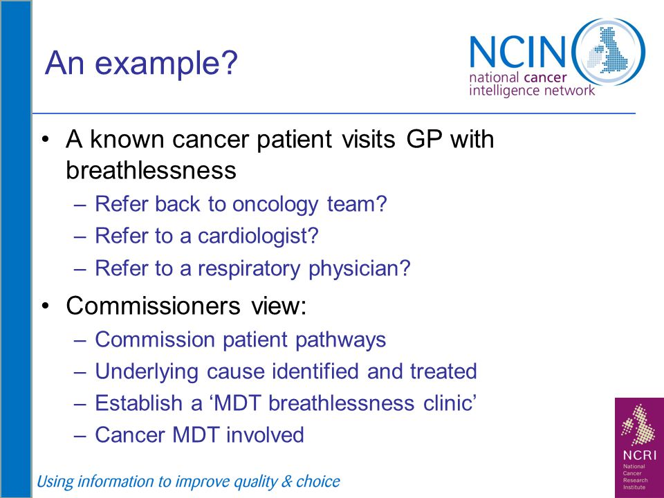 An example A known cancer patient visits GP with breathlessness