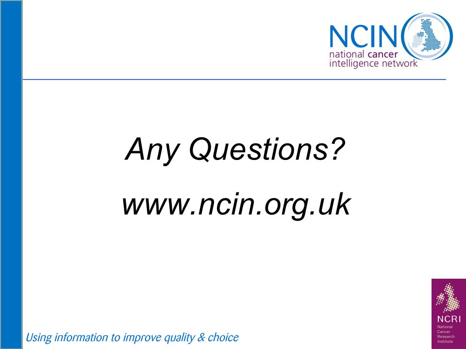 Any Questions www.ncin.org.uk