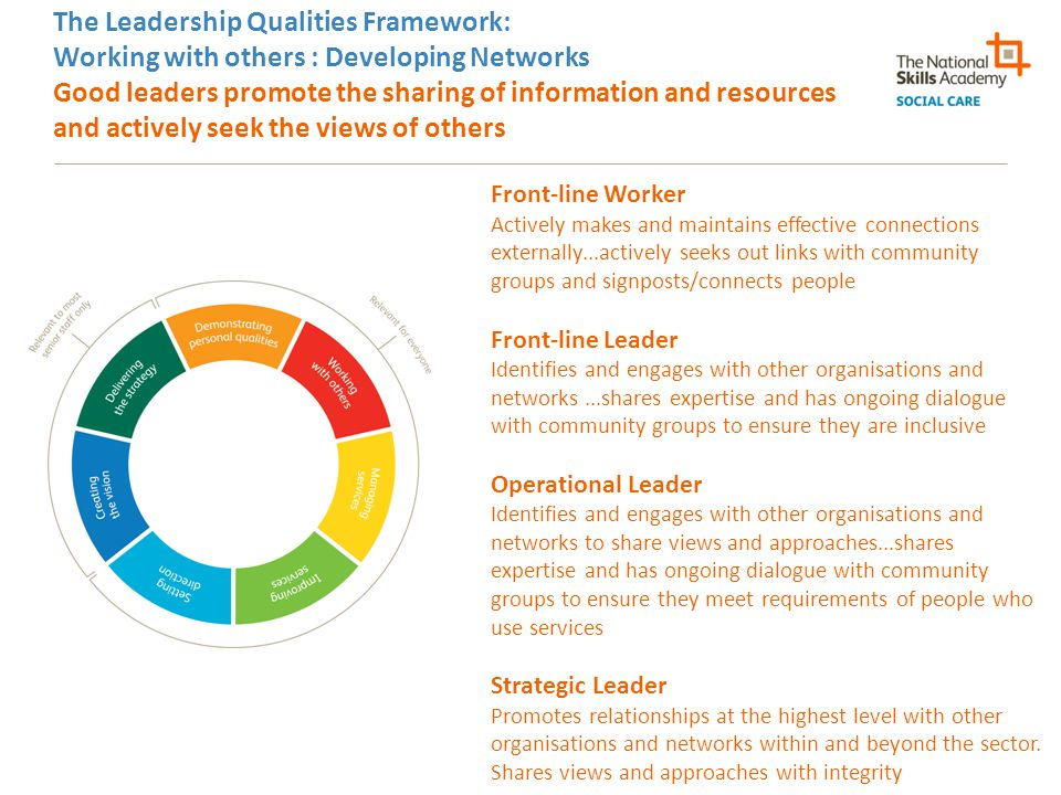 The Leadership Qualities Framework: Working with others : Developing Networks Good leaders promote the sharing of information and resources and actively seek the views of others