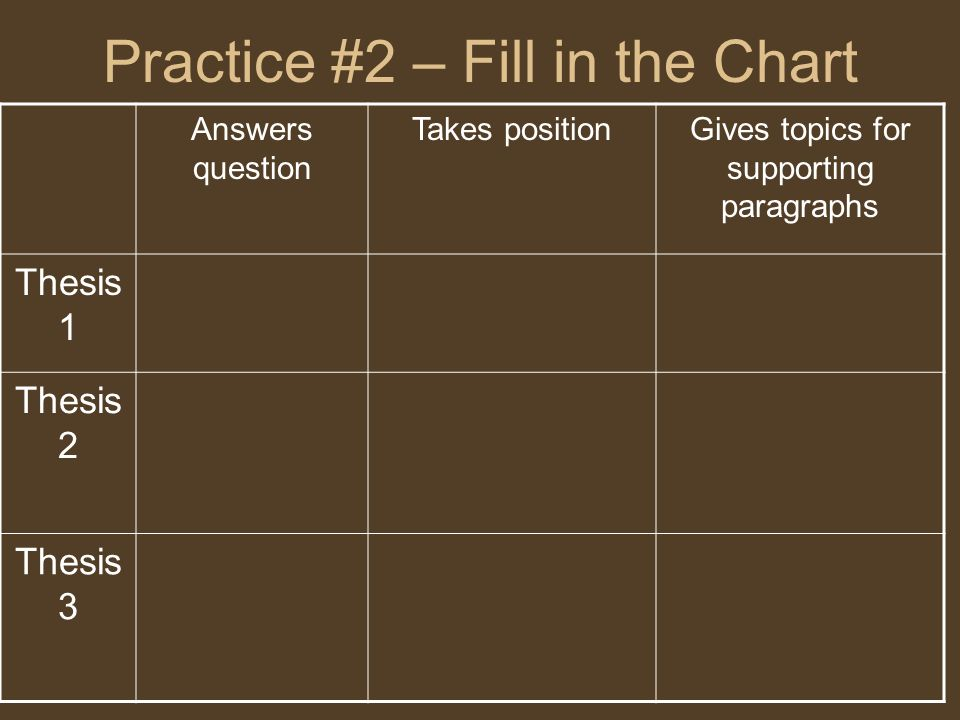 Practice #2 – Fill in the Chart