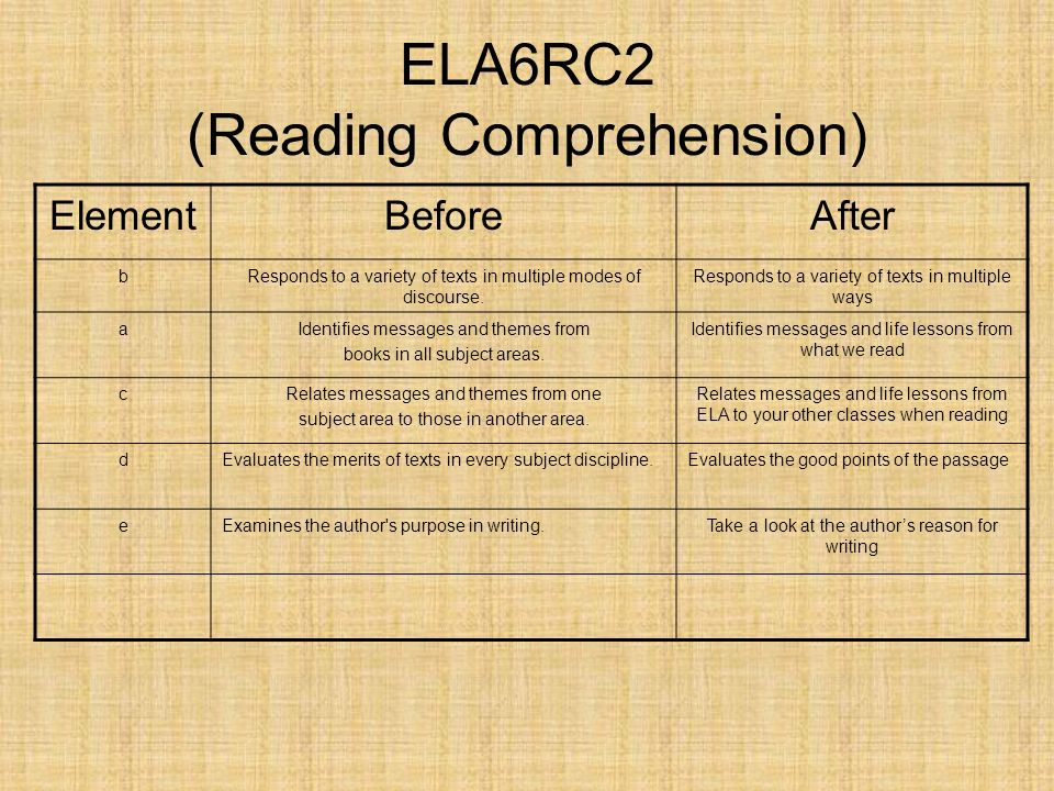 ELA6RC2 (Reading Comprehension)