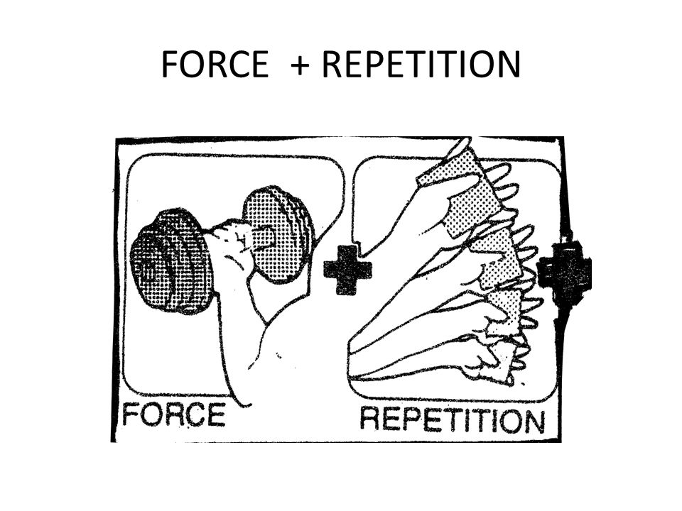 FORCE + REPETITION
