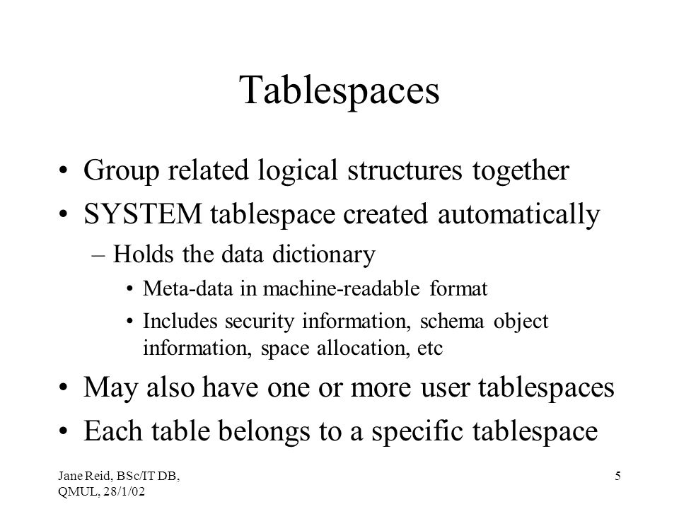 Tablespaces Group related logical structures together