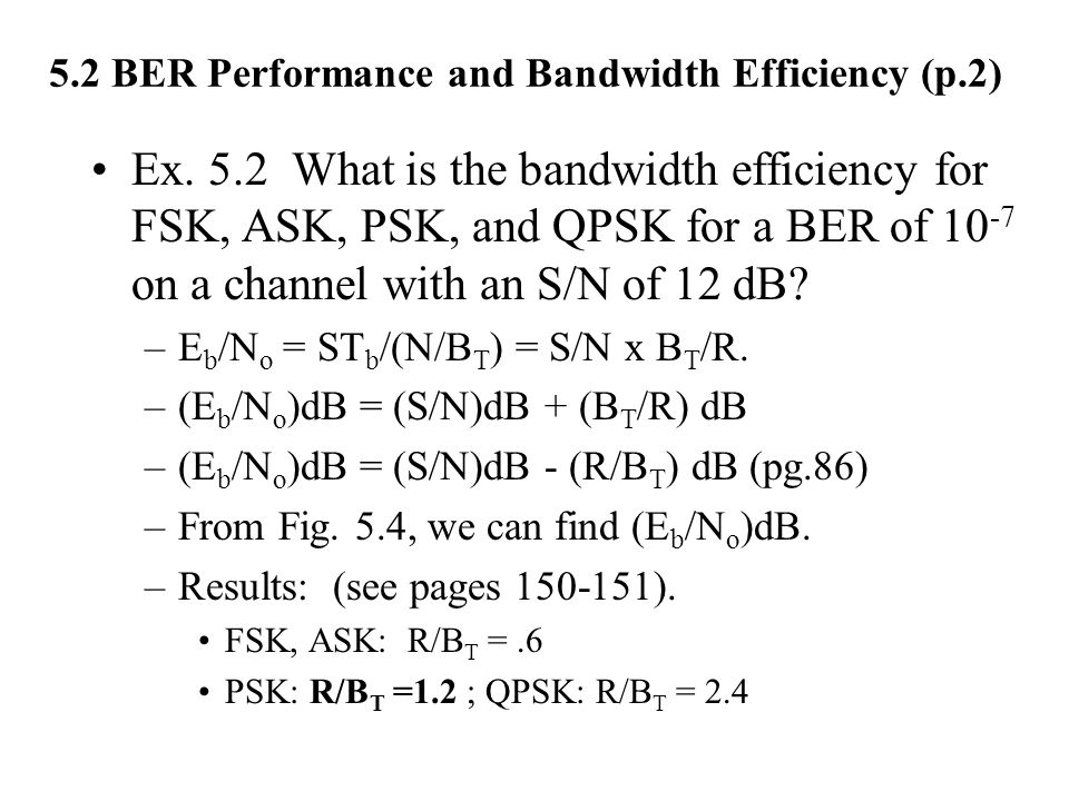 5.2 BER Performance and Bandwidth Efficiency (p.2)
