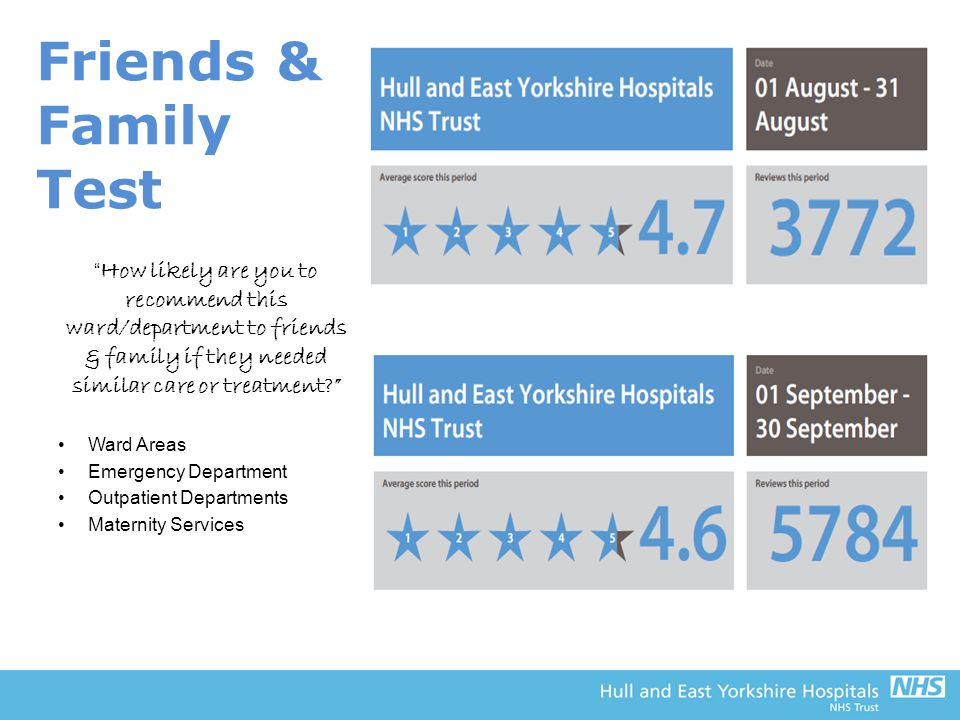 Friends & Family Test How likely are you to recommend this ward/department to friends & family if they needed similar care or treatment