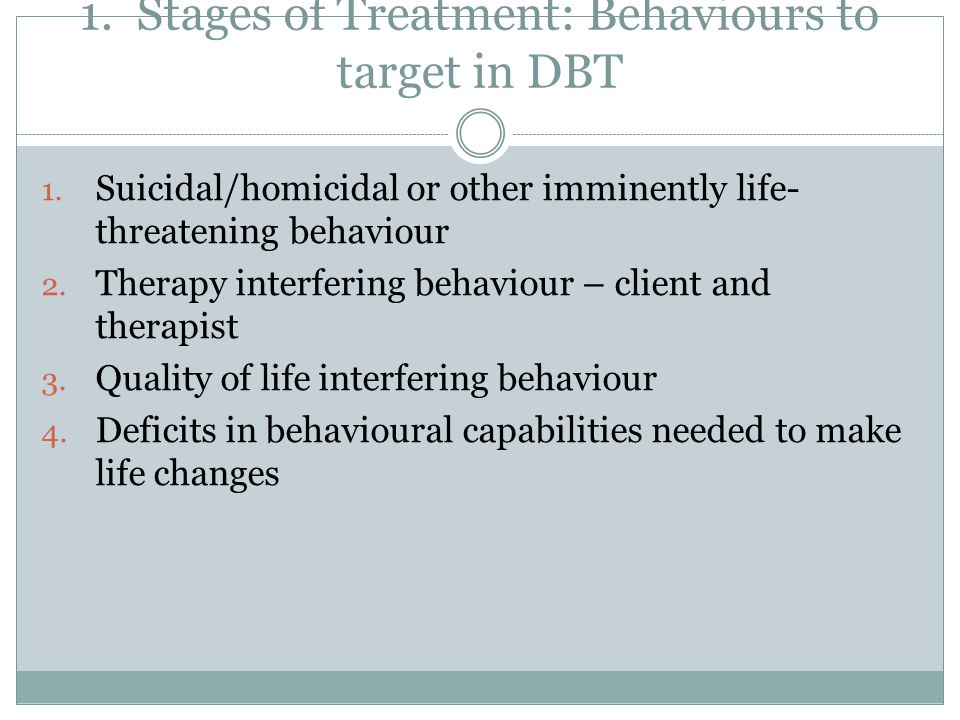 1. Stages of Treatment: Behaviours to target in DBT