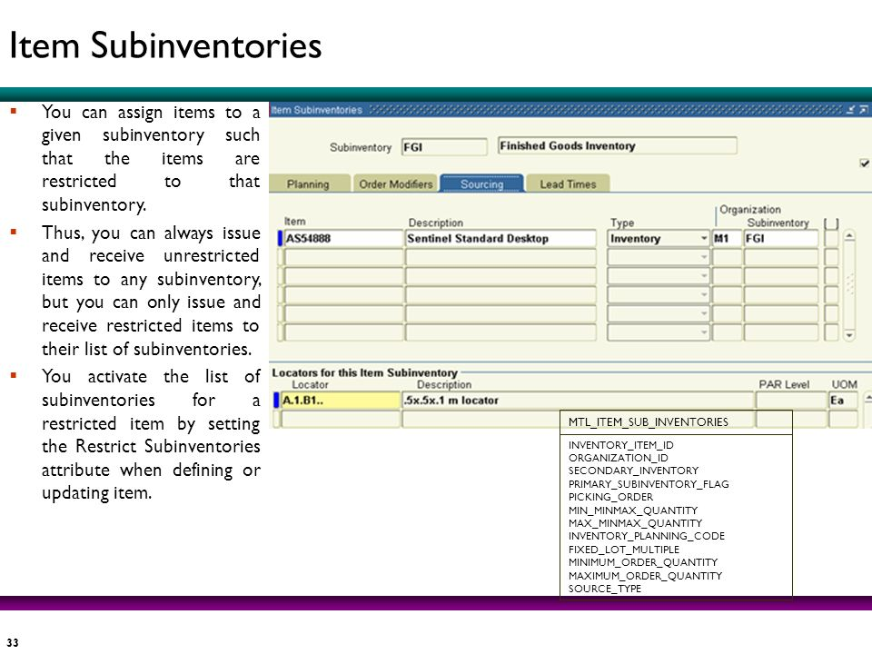 Item Subinventories You can assign items to a given subinventory such that the items are restricted to that subinventory.