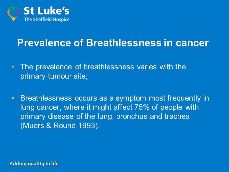 Prevalence of Breathlessness in cancer