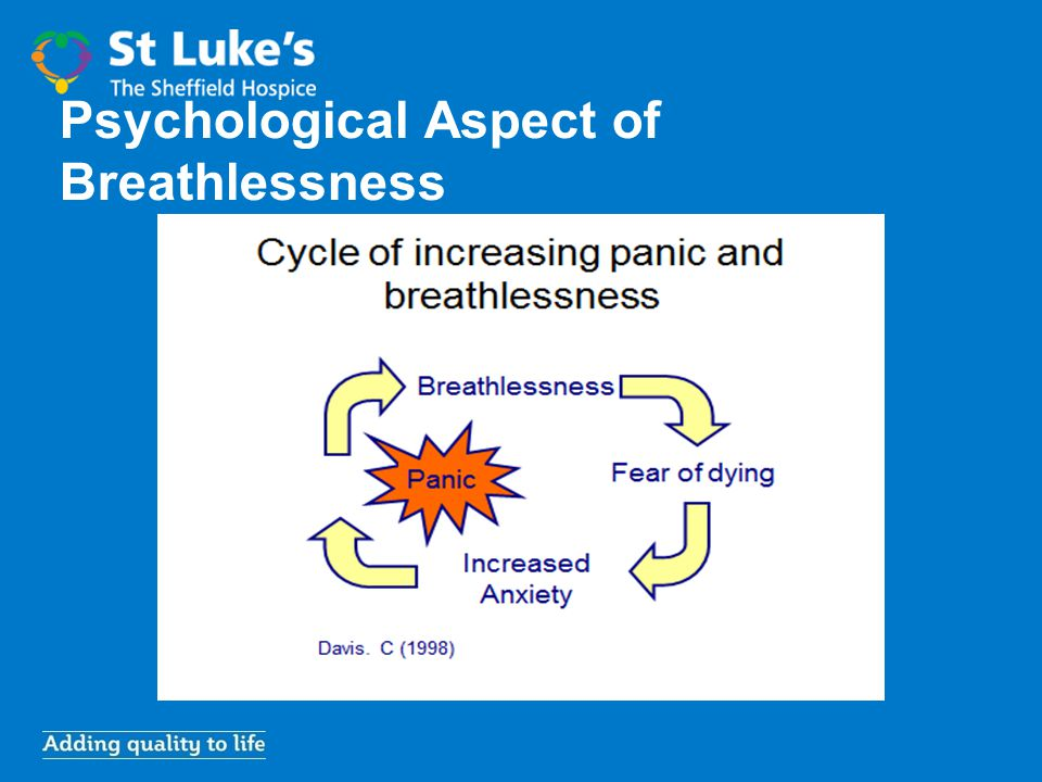 Psychological Aspect of Breathlessness