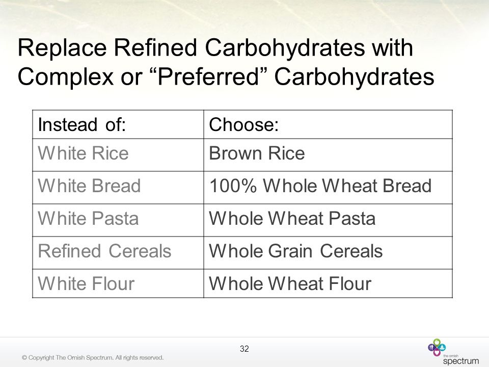Replace Refined Carbohydrates with Complex or Preferred Carbohydrates