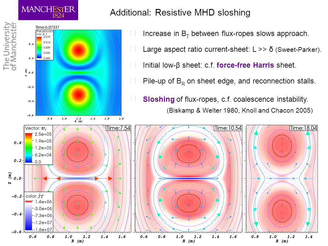 Additional: Resistive MHD sloshing