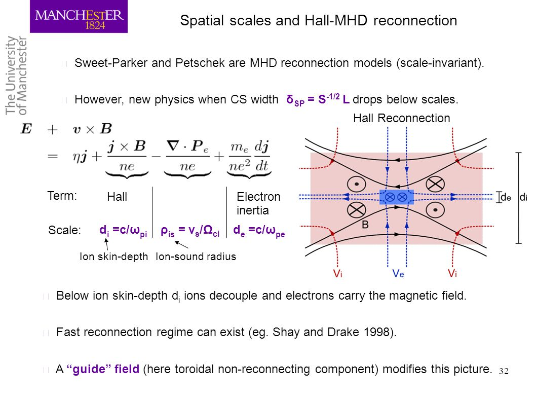 Spatial scales and Hall-MHD reconnection