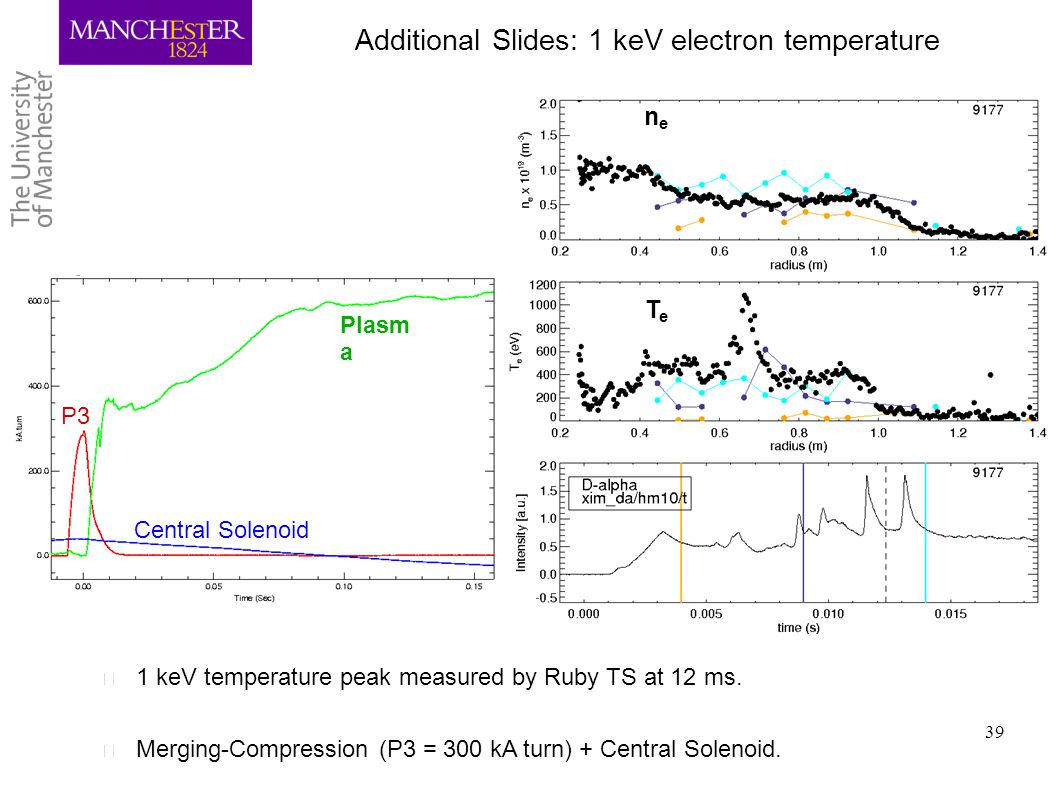 Additional Slides: 1 keV electron temperature