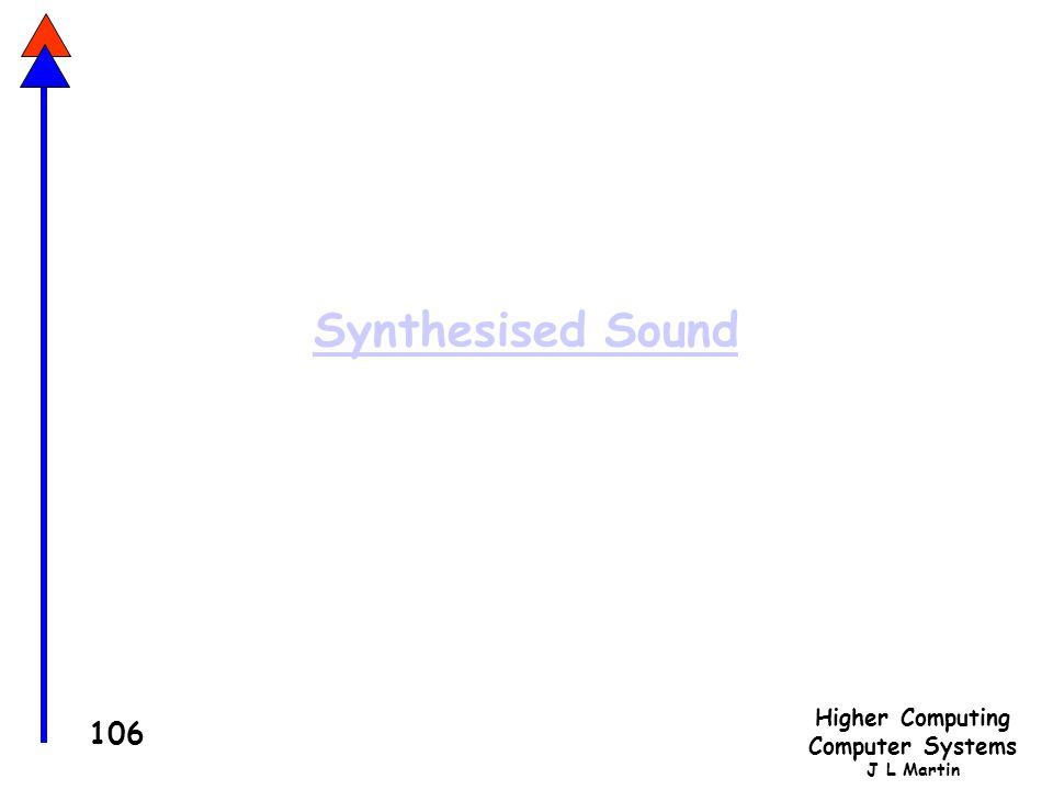 Synthesised Sound