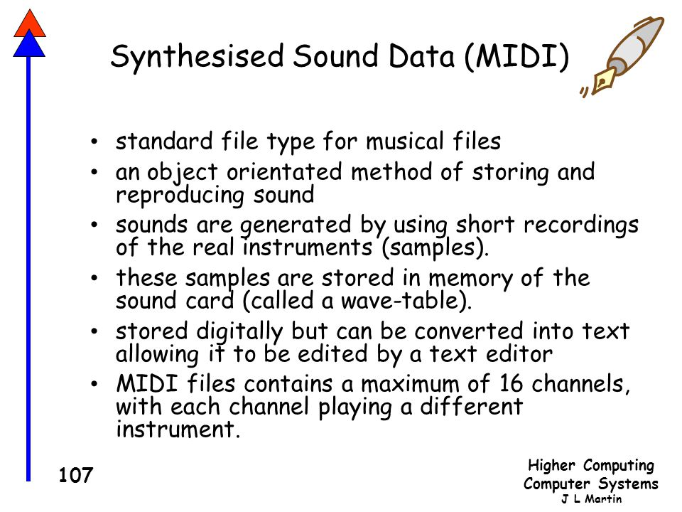 Synthesised Sound Data (MIDI)