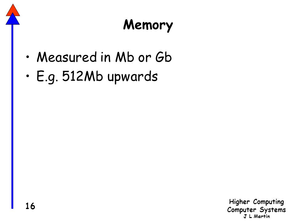 Memory Measured in Mb or Gb E.g. 512Mb upwards