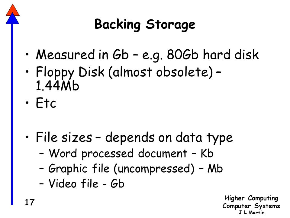 Measured in Gb – e.g. 80Gb hard disk