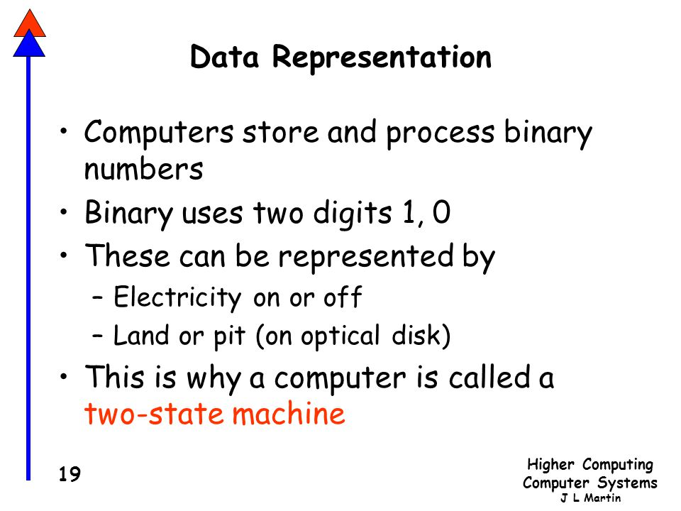 Computers store and process binary numbers Binary uses two digits 1, 0