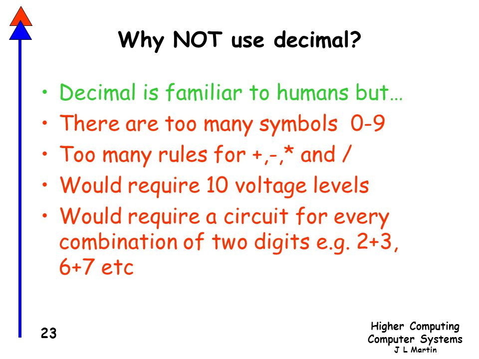 Why NOT use decimal Decimal is familiar to humans but… There are too many symbols 0-9. Too many rules for +,-,* and /