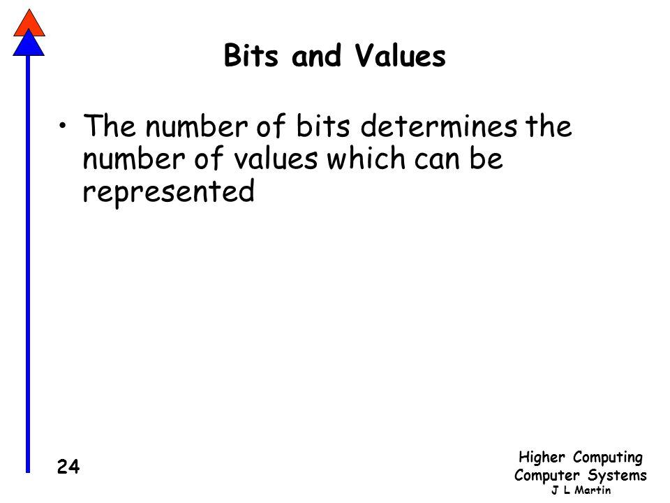 Bits and Values The number of bits determines the number of values which can be represented