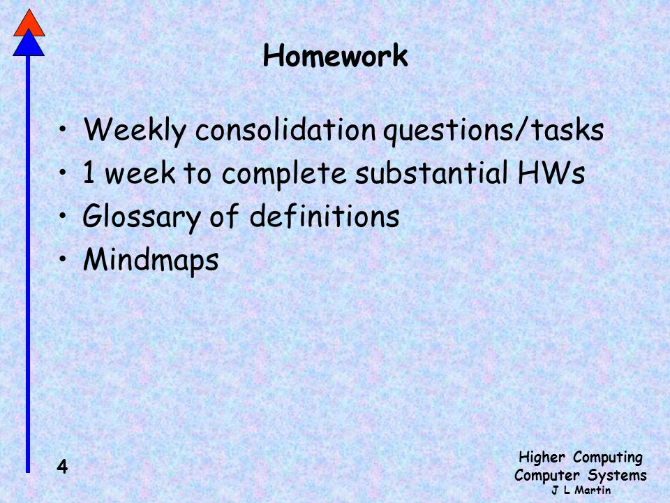 Homework Weekly consolidation questions/tasks. 1 week to complete substantial HWs. Glossary of definitions.
