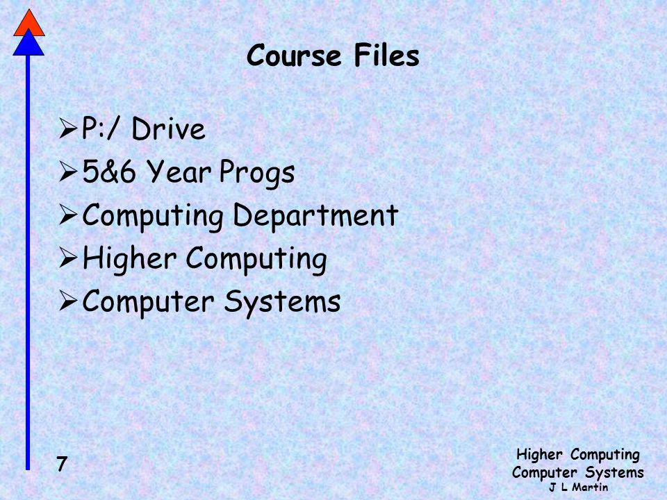 Course Files P:/ Drive 5&6 Year Progs Computing Department Higher Computing Computer Systems