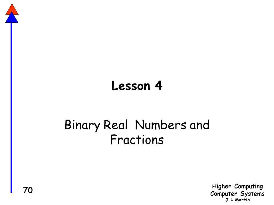 Binary Real Numbers and Fractions