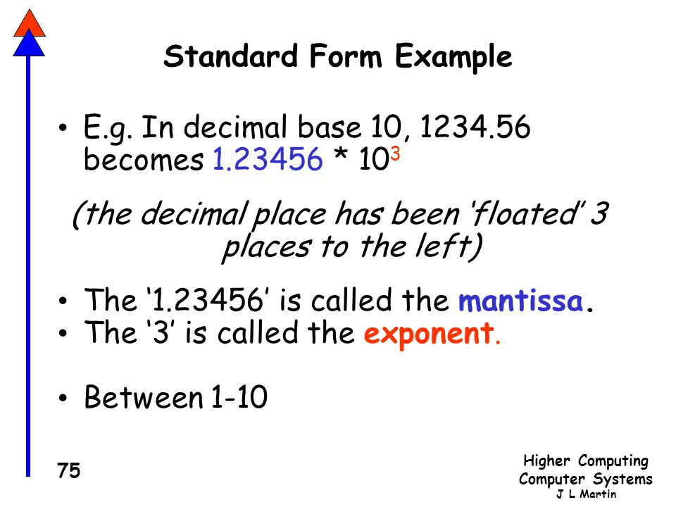 (the decimal place has been 'floated' 3 places to the left)