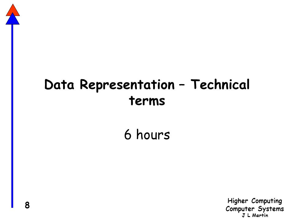 Data Representation – Technical terms