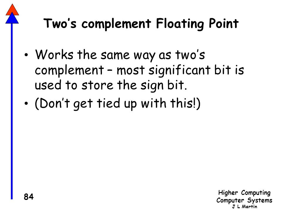 Two's complement Floating Point