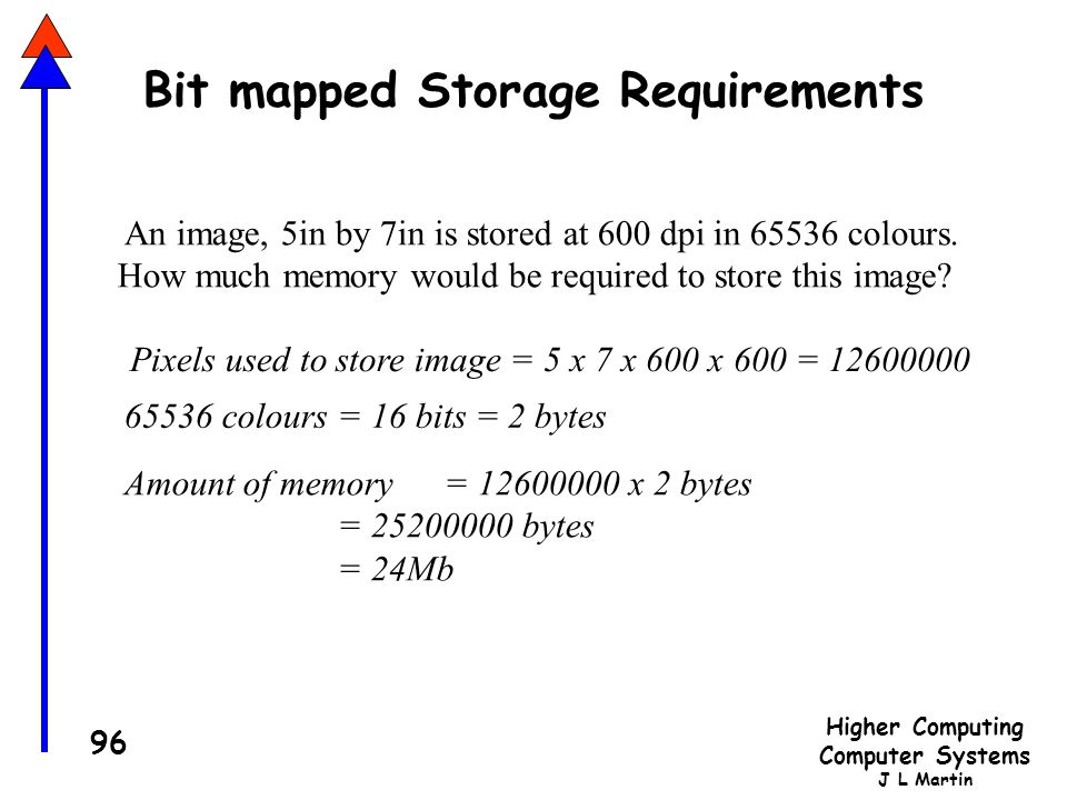 Bit mapped Storage Requirements