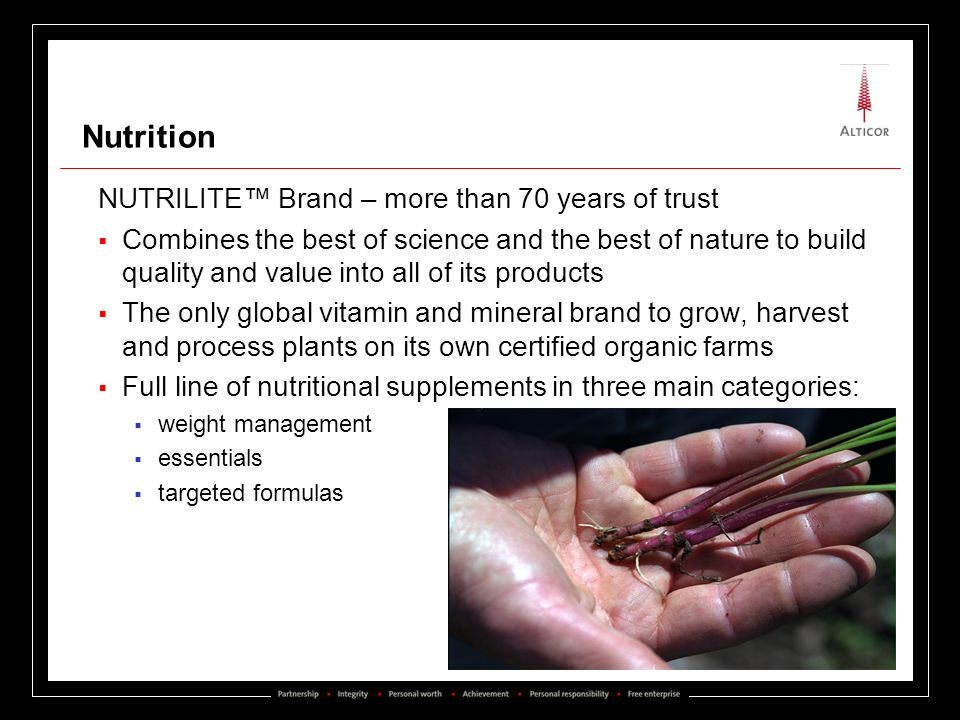 Nutrition NUTRILITE™ Brand – more than 70 years of trust