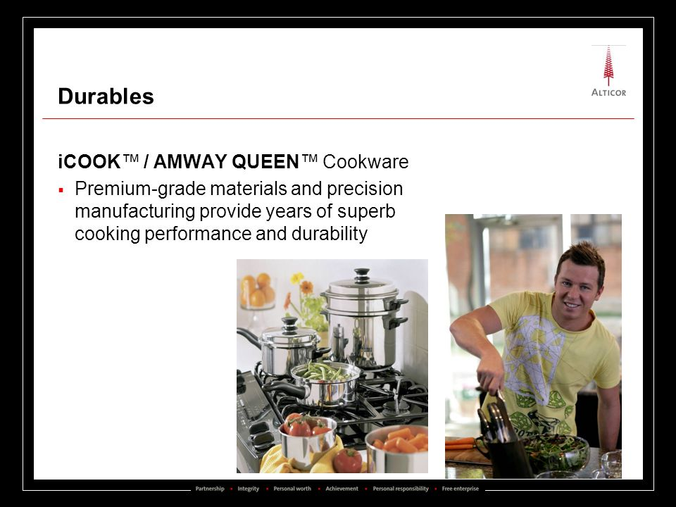 Durables iCOOK™ / AMWAY QUEEN™ Cookware