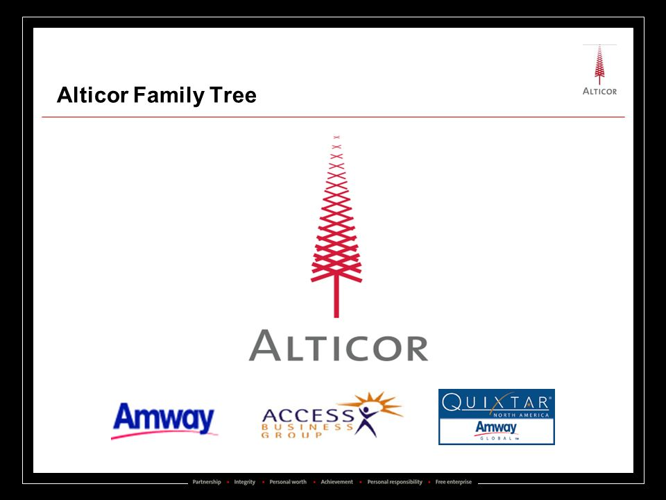 Add ACE Alticor Family Tree