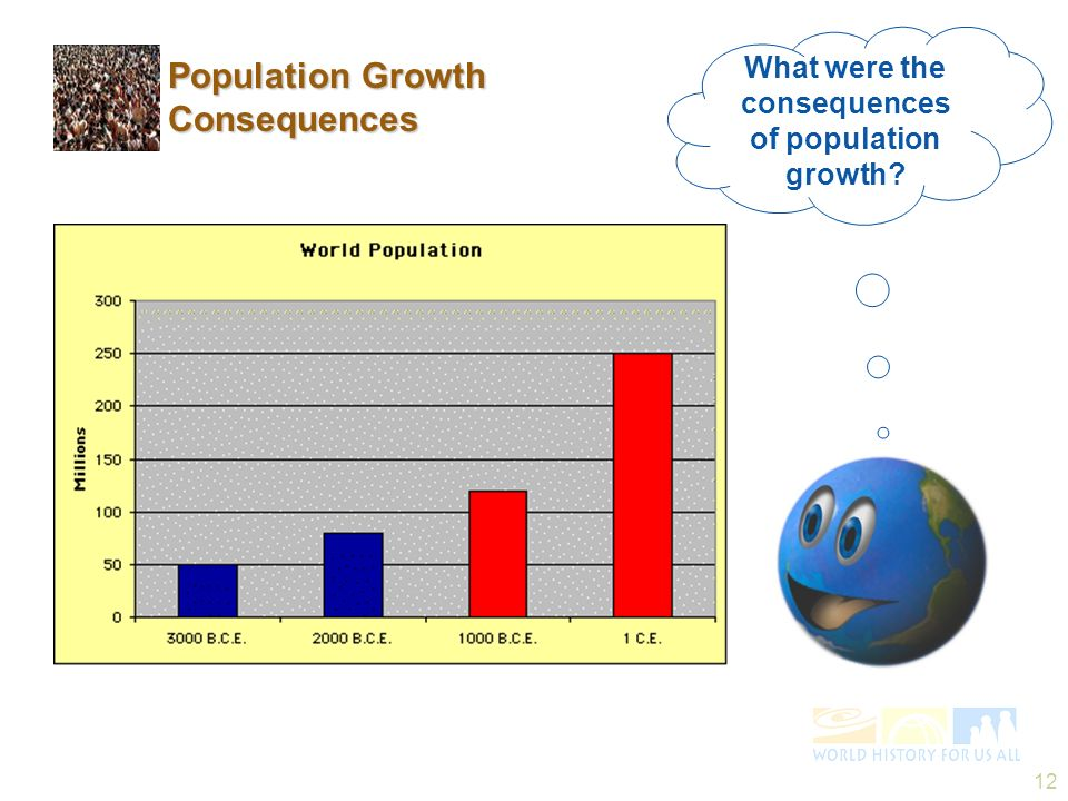 What were the consequences of population growth