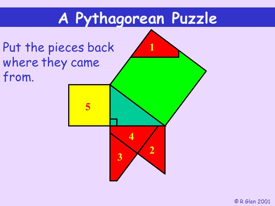 A Pythagorean Puzzle Put the pieces back where they came from. 1 5 4 2