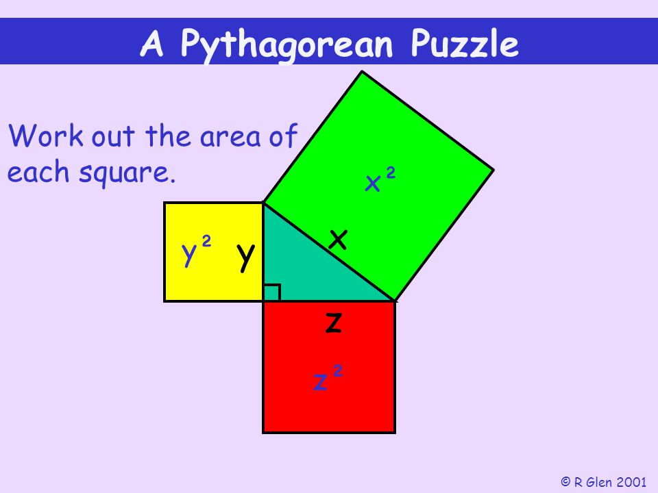 A Pythagorean Puzzle x y z Work out the area of each square. x² y² z²