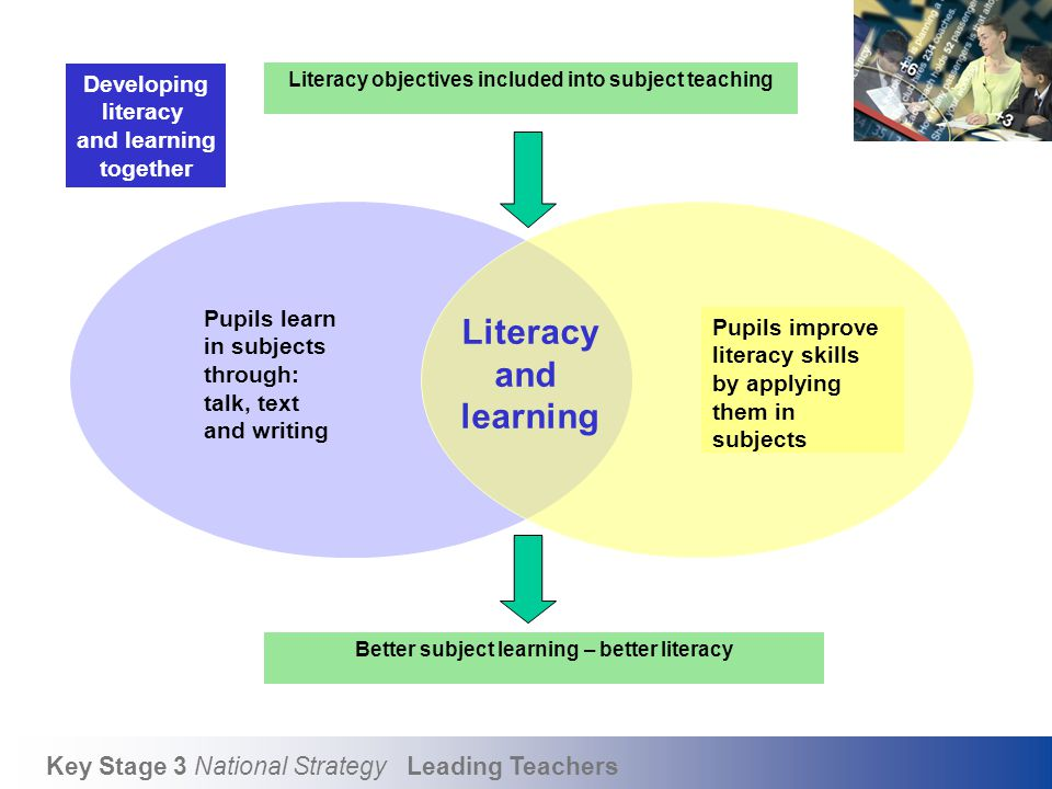 The impact of literacy on achievement in subjects