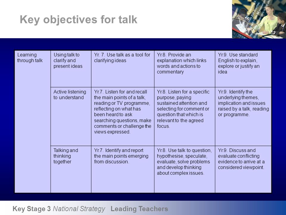 The framework of cross-curricular objectives: text