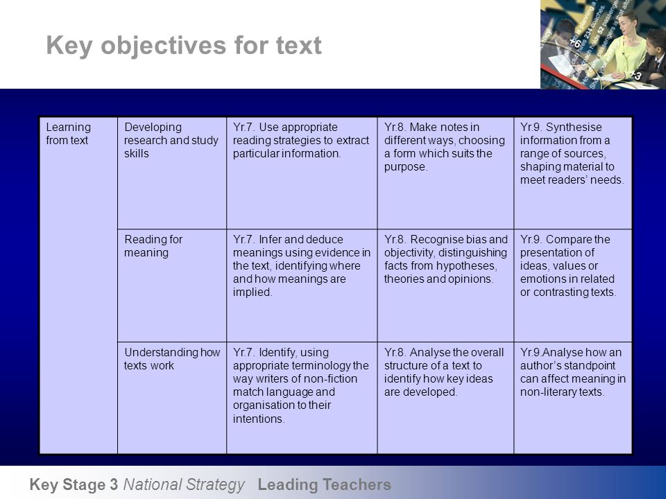 The framework of cross-curricular objectives: writing