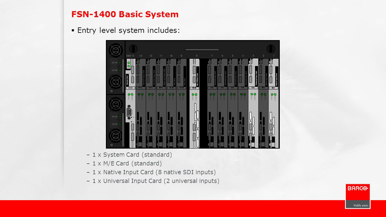 FSN-1400 Basic System Entry level system includes: